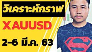 วางแผนทรด  forex  คู่เงิน XAUUSD ประจำวันที่ 2-6 มีนาคม 2563