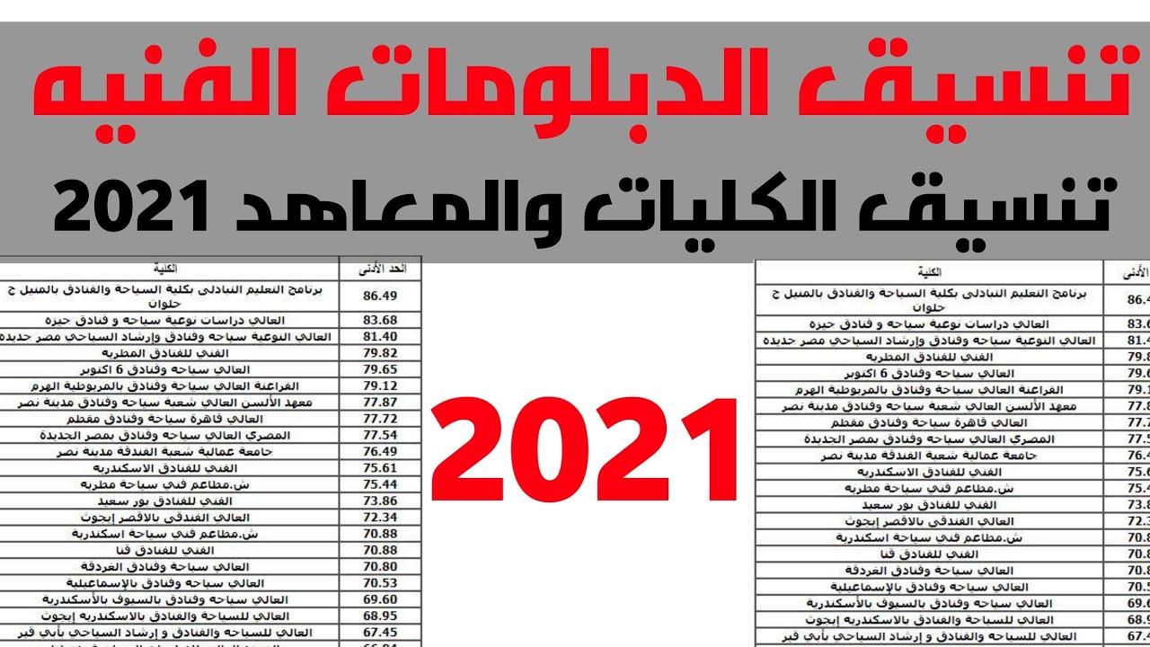 تنسيق الدبلومات الفنية 2021-2022 للتجاري والصناعي والزراعي والفندقي & تنسيق الكليات والمعاهد مفاجأه