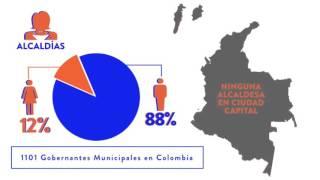 Resultados electorales de las mujeres en Elecciones 2015 - Colombia