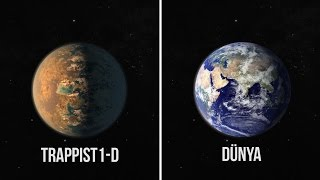 Dünya Benzeri Yaşanabilir 7 İlginç Gezegen - TOPLANIN GİDİYORUZ! 🚀