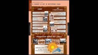 """Таблицы демонстрационные """"Новая история 8 класс"""" - видео презентация."""