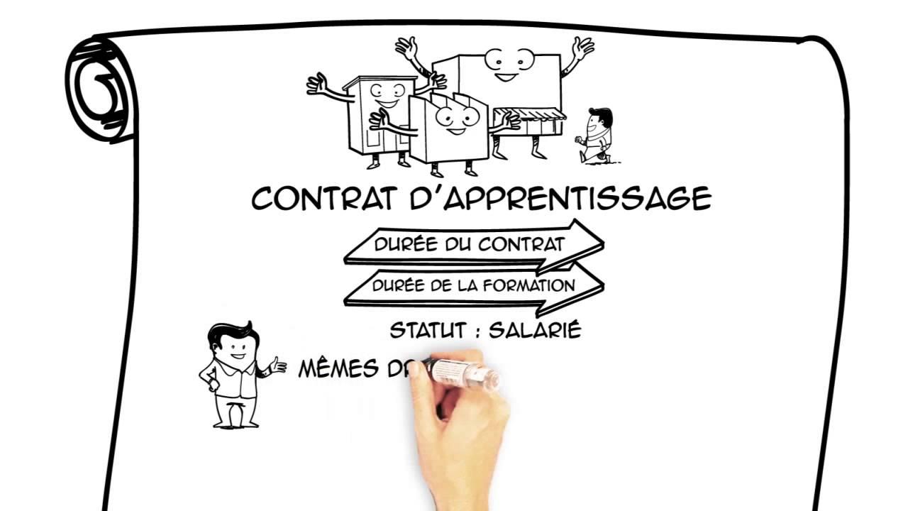 Alternance Cfa Régional Hauts De France
