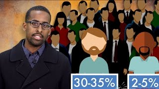 Why I hate affirmative action and quotas