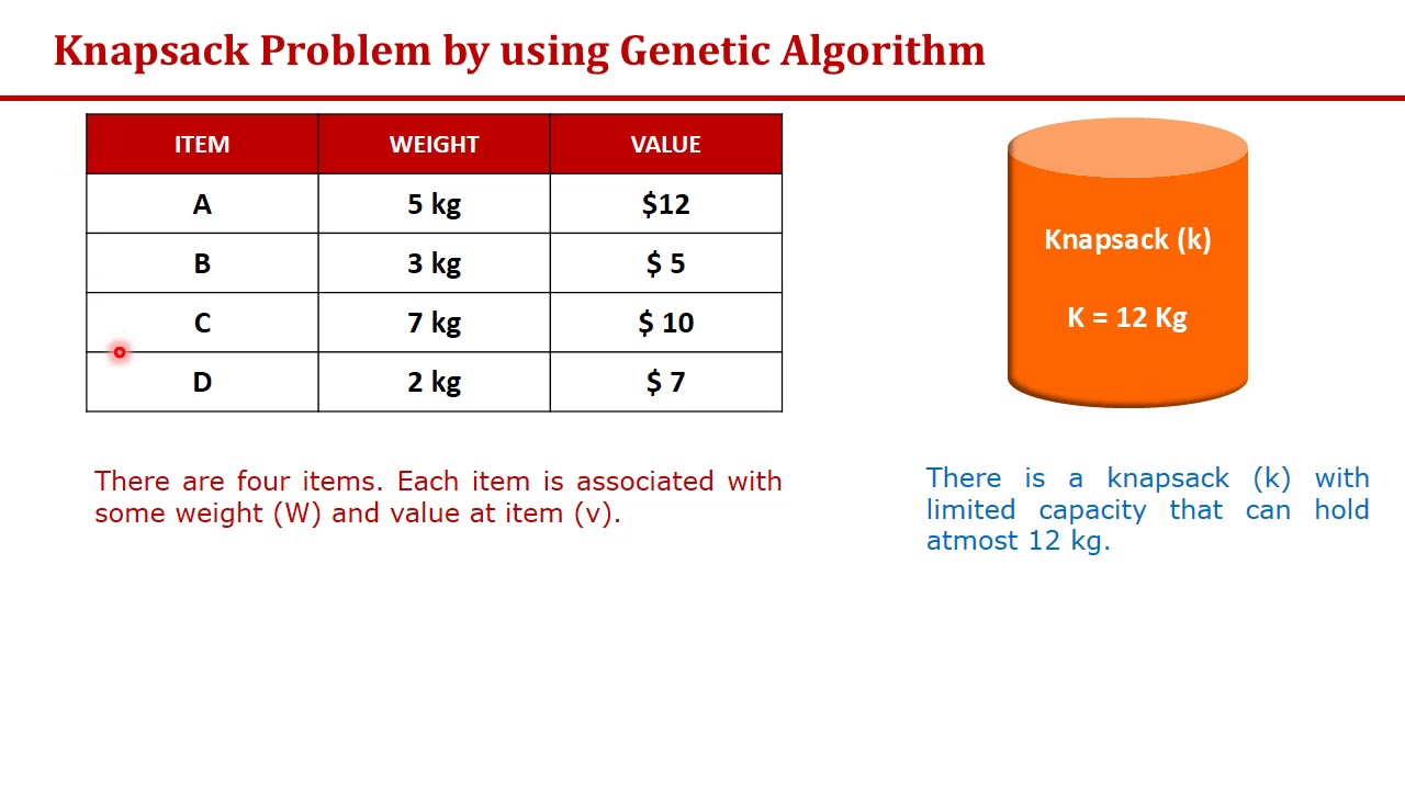 genetic algorithm From the developers of the microsoft excel solveruse genetic algorithms easily for optimization in excel: evolutionary solver works with existing solver models, handles any excel formula, finds global solutionsif microsoft excel is a familiar or productive tool for you, then you've come to the right place for genetic algorithms, evolutionary.