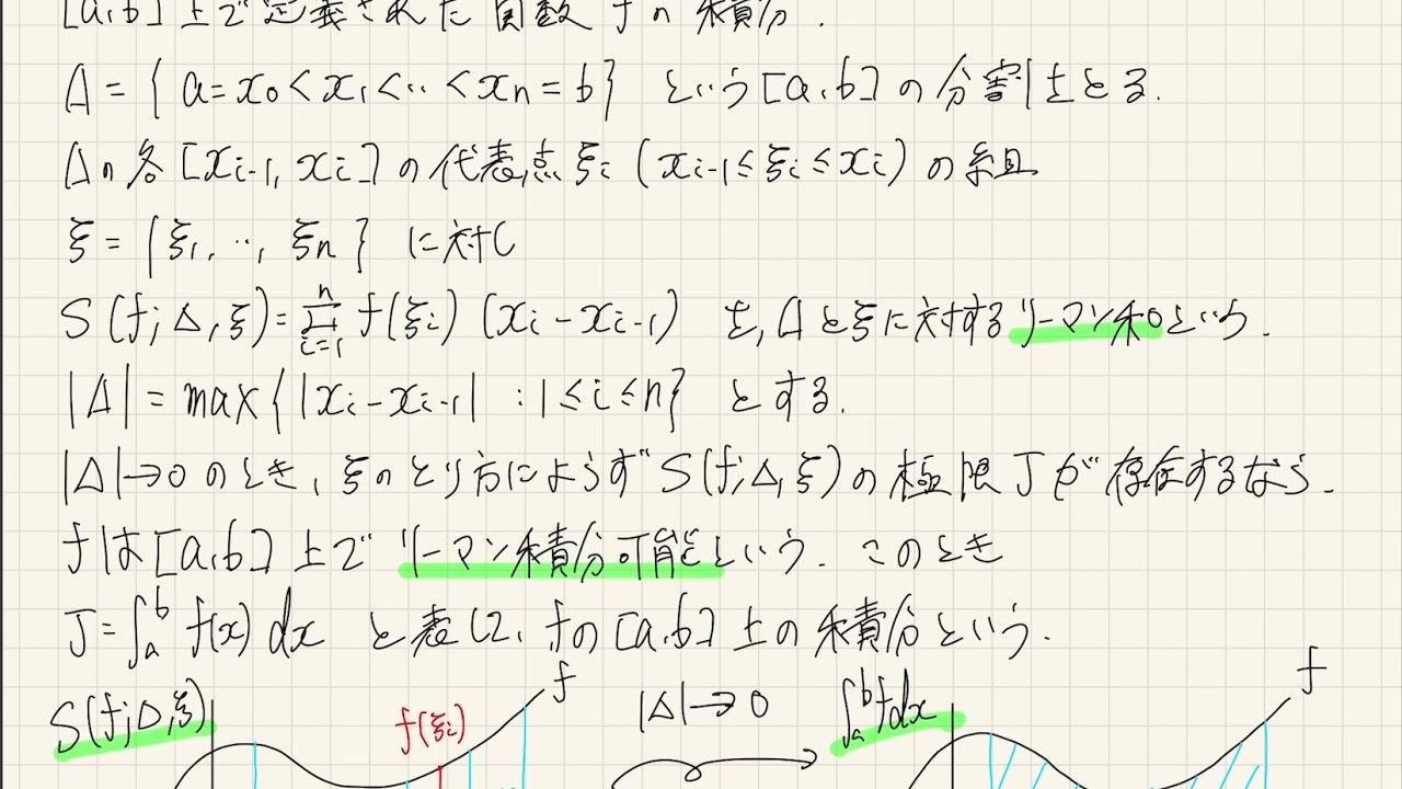 測度論から確率論へ】リーマン積分の気持ちを知る(0) - YouTube