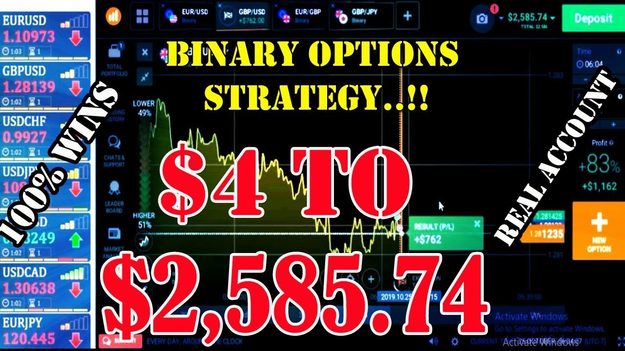 Indicator forex jitu pasti profit password recovery intact investment management mcgill college