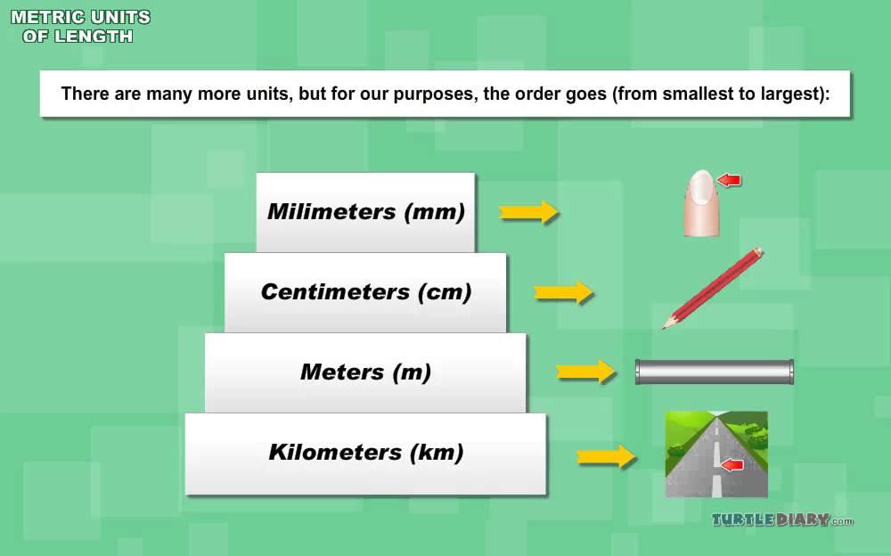 Metric Units of Length - YouTube