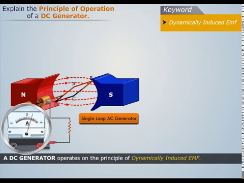 Principle Of Operation Of A Dc Generator Magic Marks Youtube