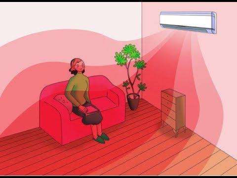 Кондиционер на тепло или почему кондиционером выгоднее обогреваться чем простым обогревателем