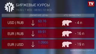InstaForex tv news: Кто заработал на Форекс 10.02.2020 9:30