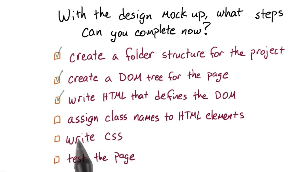 Intro to HTML and CSS - Site Structure
