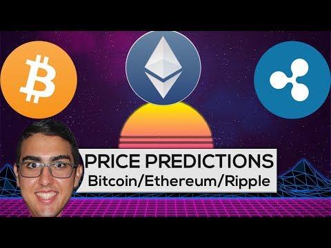 Price Predictions: Bitcoin ($BTC), Ethereum ($ETH), Ripple ($XRP)