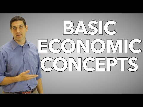 Micro Unit 1 Intro- Basic Economic Concepts (Economics)