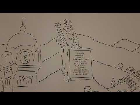 Lecture rapide de la Fresque de la Renaissance Écologique