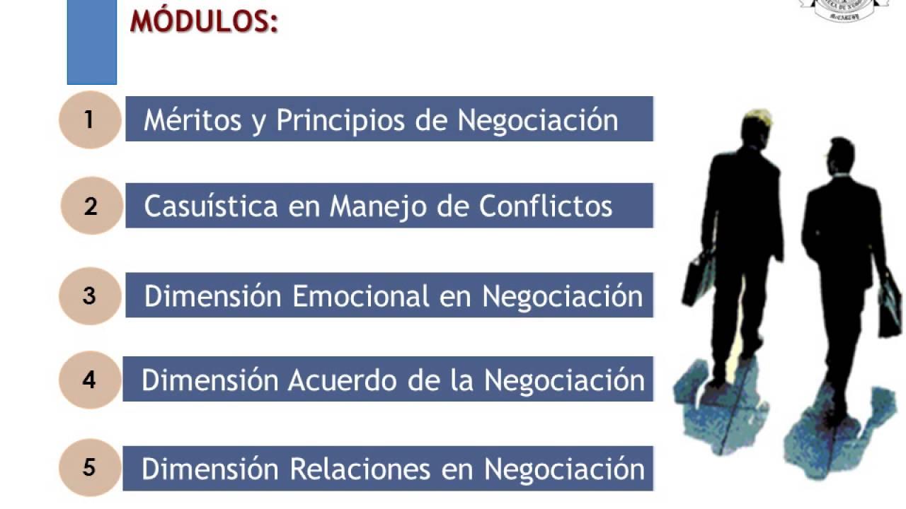 Negociación Y Resolución De Conflictos Ii Modelo Harvard