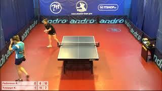 Настольный теннис матч 191118 1  Федорова Арина  Толпыго Кристина