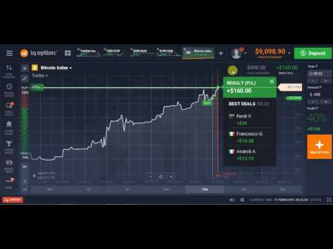 Binary options free practice chelsea arsenal betting expert