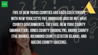What Is The County Of Brooklyn NY?