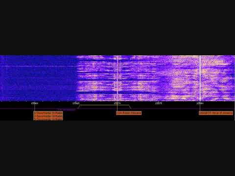 Vatican Radio English Service 15570 kHz 9/26/2017