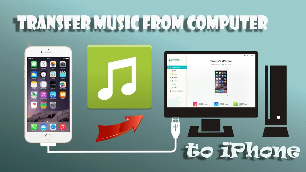 how to put itunes music from computer to iphone