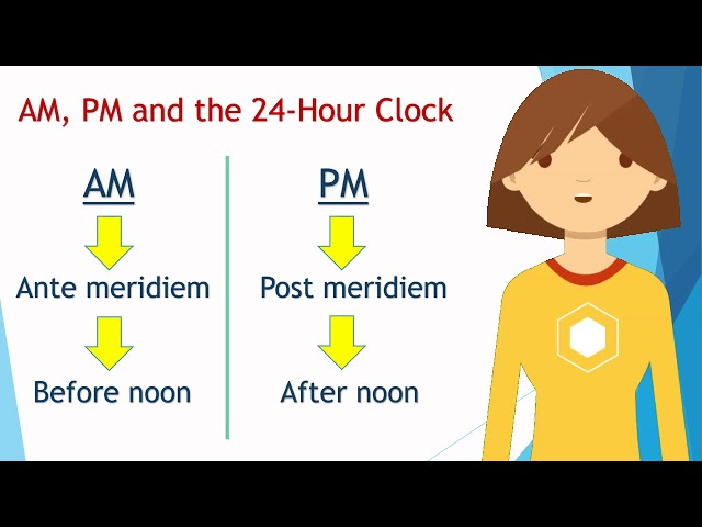 AM, PM and the 24-Hour Clock