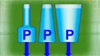 Для урока физики 06 Давление жидкости