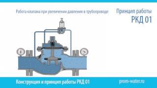 видео Регулятор давления | Автомобильный блог