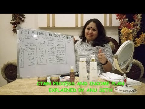 SKIN CARE ROUTINE TUTORIAL AND ORIFLAME INCOME PLAN-BY ANU SETH