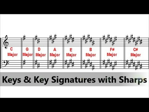 Music Theory Lesson - Major Keys & Key Signatures with Sharps