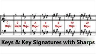 Music Theory Lesson - Major Keys & Key Signatures with Sharps