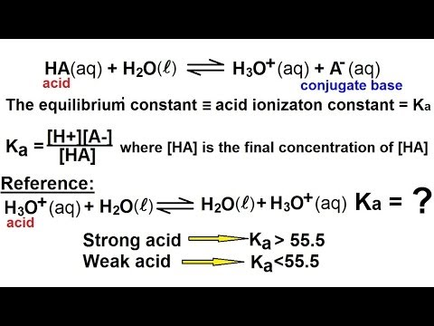 how to find acid dissociation constant