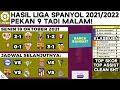 Hasil & Klasemen Liga Spanyol 2021 Terbaru: Barcelona vs Valencia, Celta Vigo vs Sevilla | LaLiga