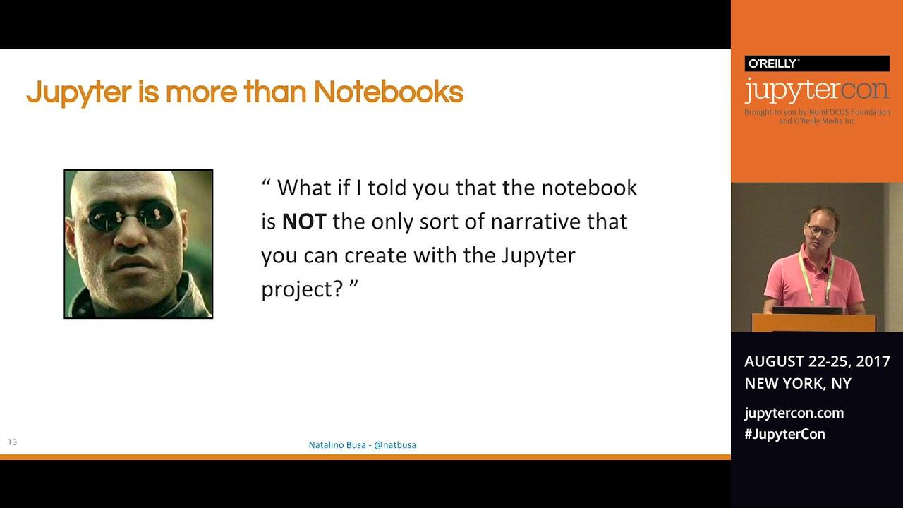 Image from Data science apps: Beyond notebooks - Natalino Busa (Teradata)