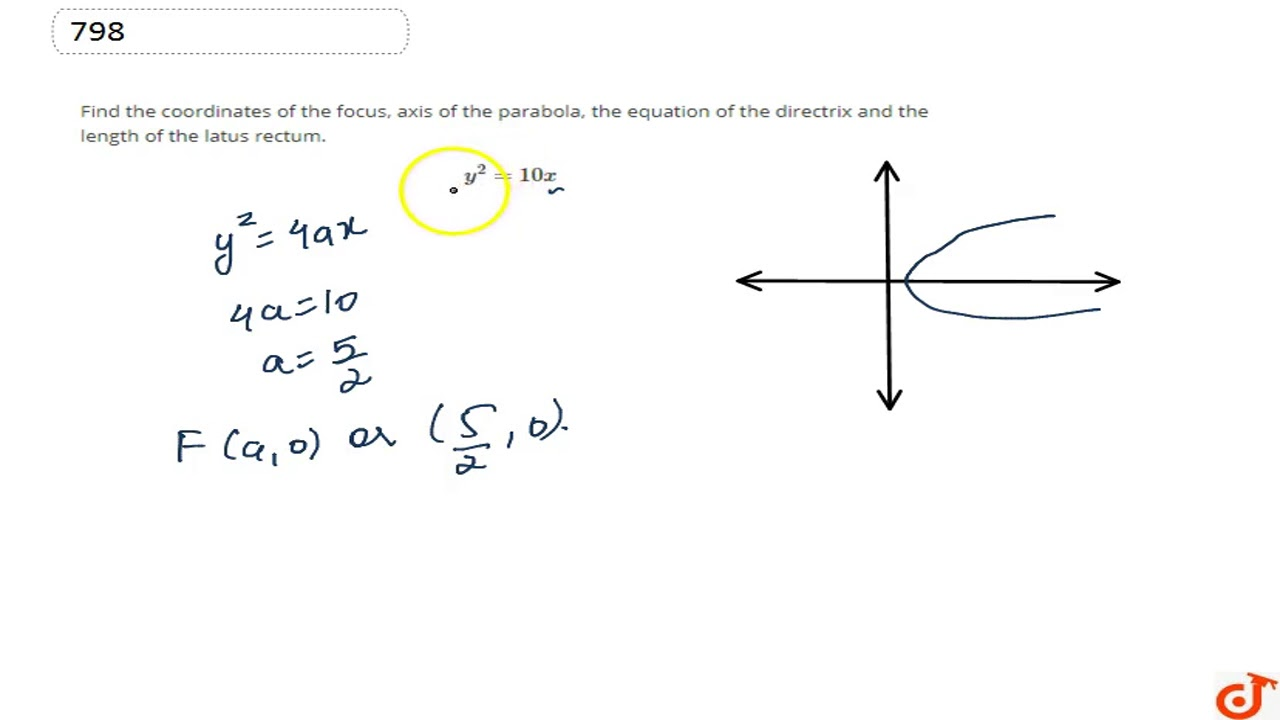 Find the equation of the parabola whose focus is (5,3) and