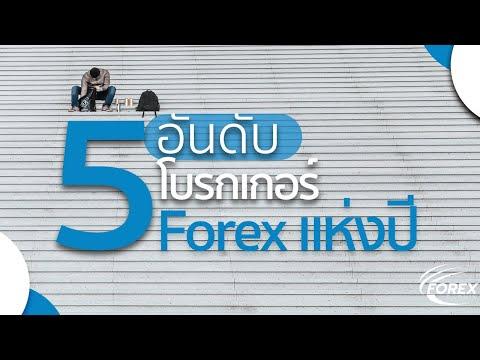 5 อันดับโบรกเกอร์ Forex แห่งปี 2020
