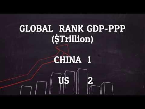 US CHINA Economy & Military Comparison 2017 2018-China vs US Economy Detail,Analysis,Growth,Profile