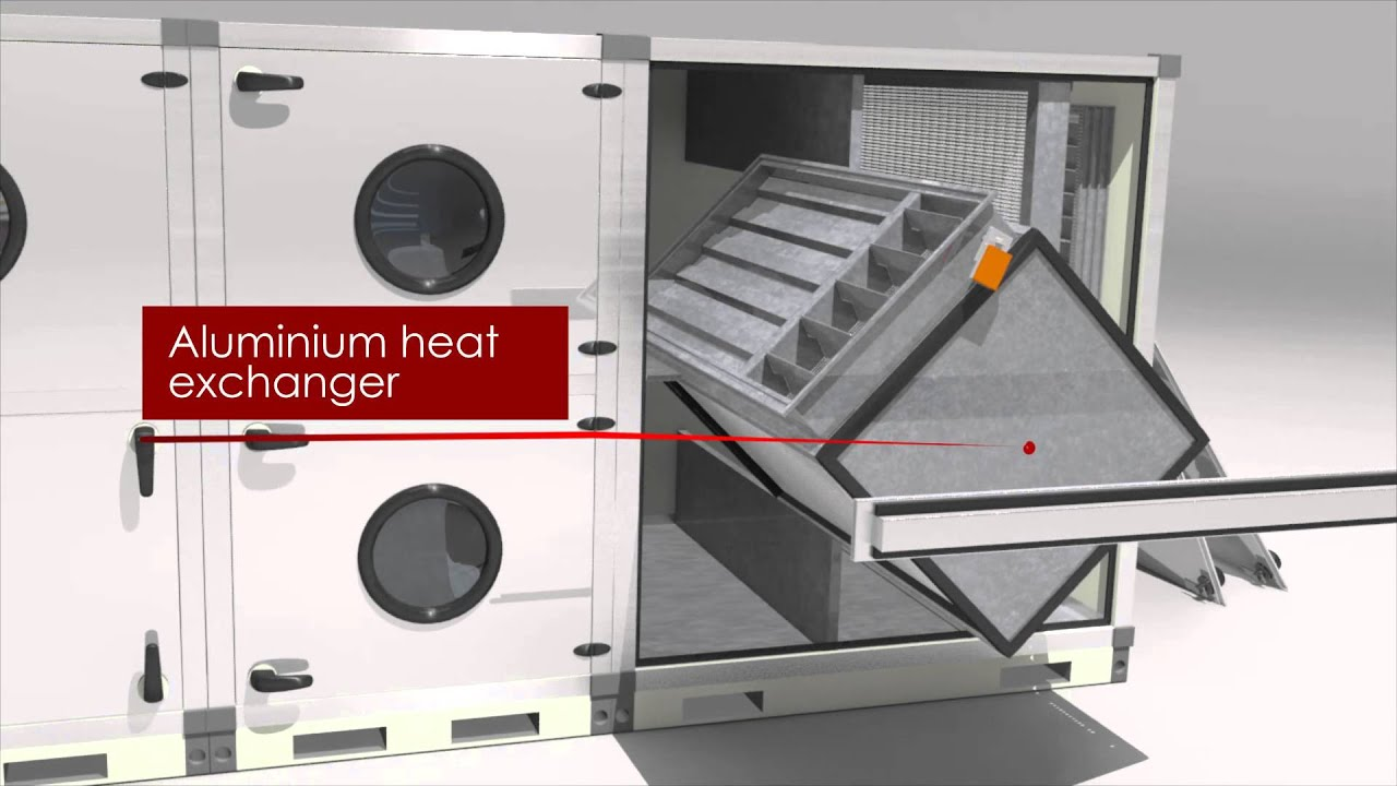 Air Handling Units with Heat Pump Incorporated TANGRA AHU DEX