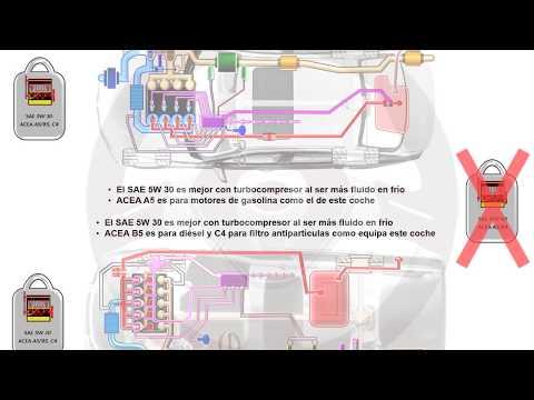 INTRODUCCIÓN A LA TECNOLOGÍA DEL AUTOMÓVIL - Módulo 7 (14/14)