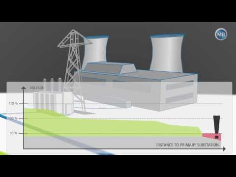 Integrating renewable energy into grids
