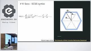 Implementing Trigonometry in SCSS and Lessons Learnt - Talk.CSS #41