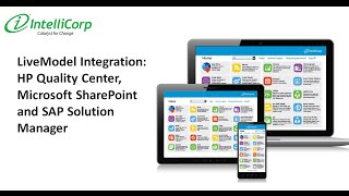 livemodel integration hp quality center microsoft sharepoint and sap solution manager