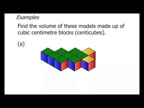 The Cubic Centimetre