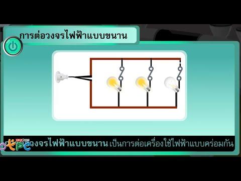 วงจรไฟฟ้าในบ้าน - สื่อการเรียนการสอน วิทยาศาสตร์ ม.3