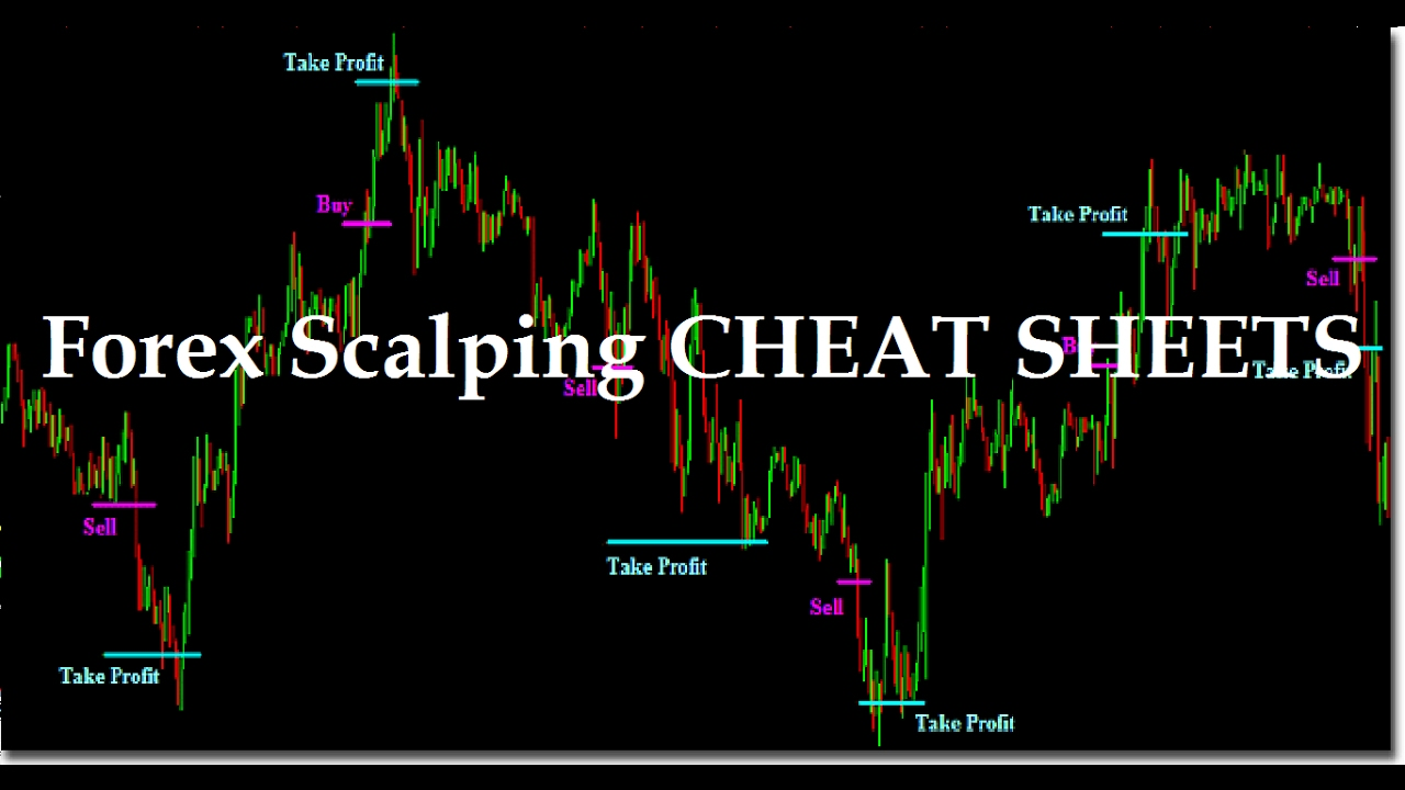 Forex chart cheat sheet