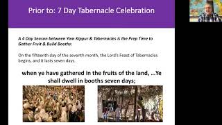 Succot/Feast of Tabernacles/Feast of Nations