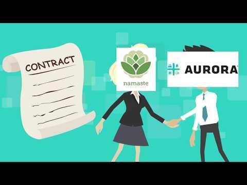 Aurora Future Revenue updated