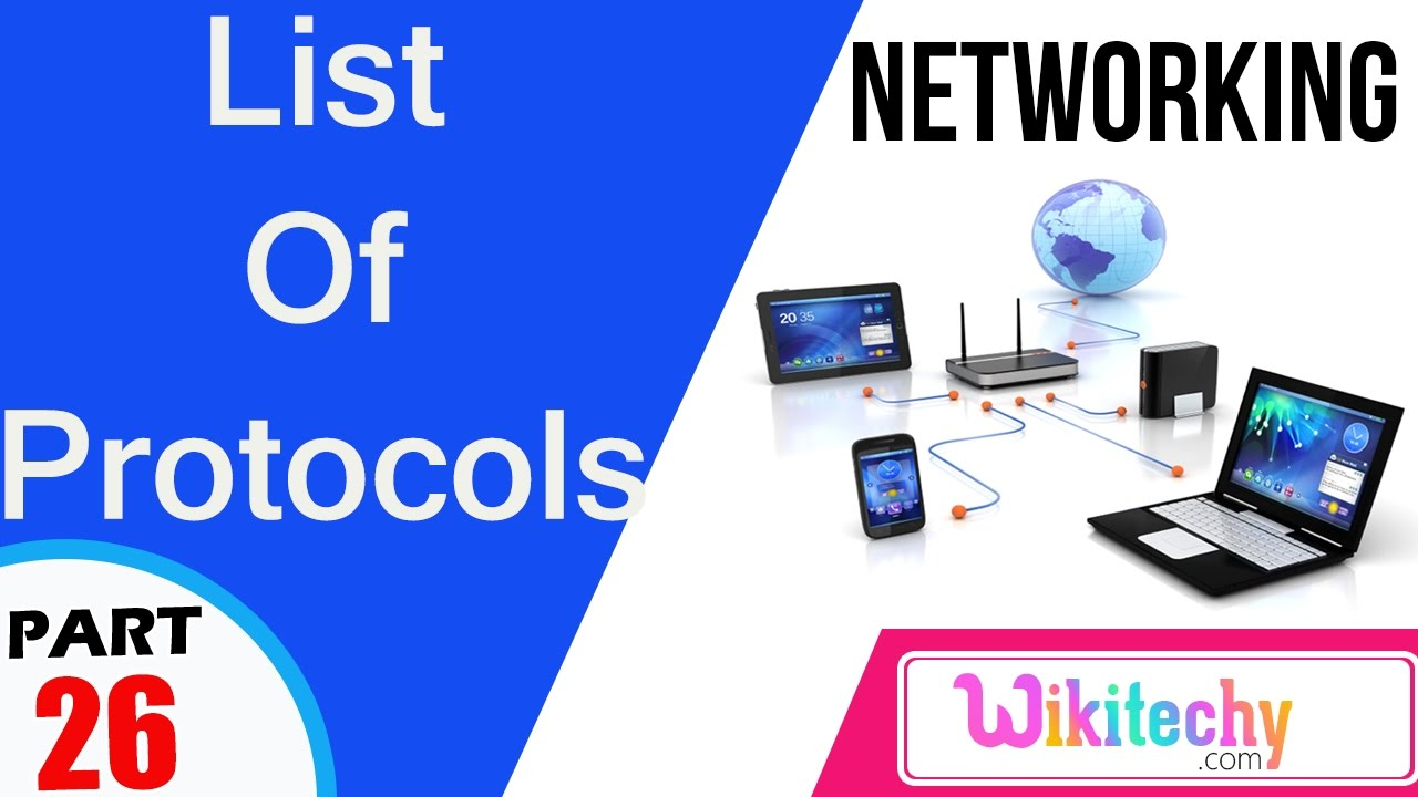 list of protocols computer networking interview questions and list of protocols computer networking interview questions and answers videos freshers experienced