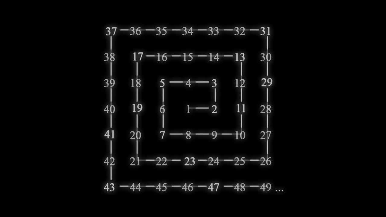 Prime Number Pattern