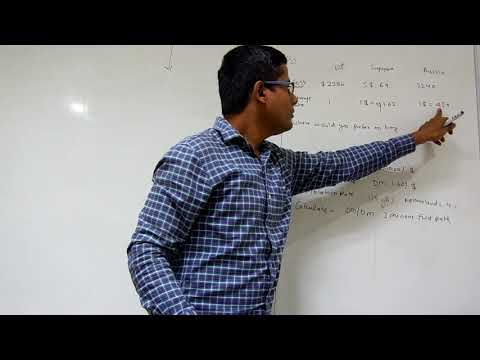 Purchasing Power Parity Theory in FOREX - By CA Gopal Somani