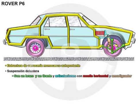 Rover P6 (2/5)